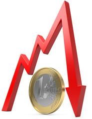 schwacher Eurokurs