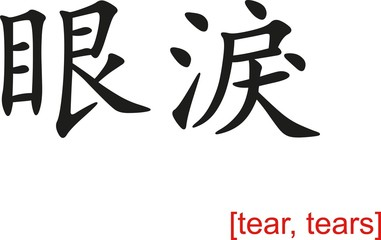 Chinese Sign for tear, tears