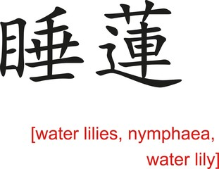 Chinese Sign for water lilies, nymphaea, water lily