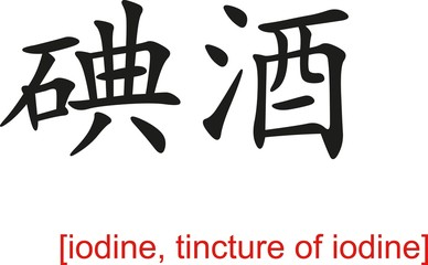 Chinese Sign for iodine, tincture of iodine