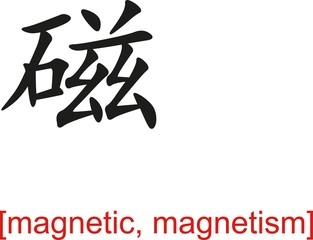 Chinese Sign for magnetic, magnetism