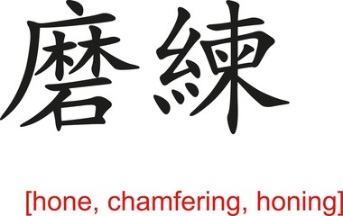 Chinese Sign for hone, chamfering, honing
