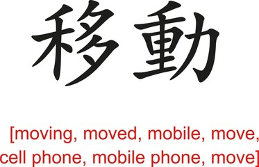 Chinese Sign for moving, mobile, move, cell phone, mobile phone