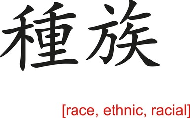 Chinese Sign for race, ethnic, racial