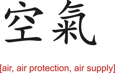 Chinese Sign for air, air protection, air supply
