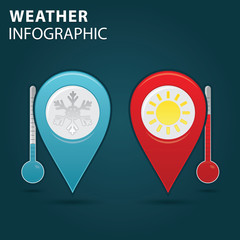 Weather info graphic