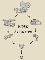 Evolution of video cameras 2