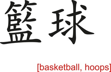 Chinese Sign for basketball, hoops