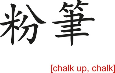 Chinese Sign for chalk up, chalk