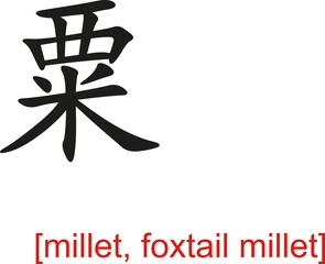 Chinese Sign for millet, foxtail millet