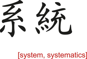 Chinese Sign for system, systematics