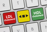 Cholesterol. Keyboard