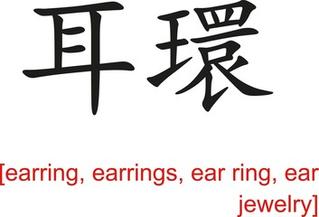 Chinese Sign for earring, earrings, ear ring, ear jewelry