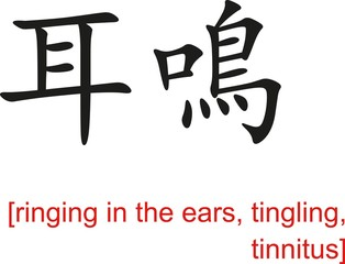 Chinese Sign for ringing in the ears, tingling, tinnitus