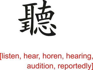 Chinese Sign for listen hear,horen,hearing,audition, reportedly
