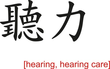 Chinese Sign for hearing, hearing care