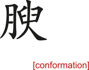 Chinese Sign for conformation
