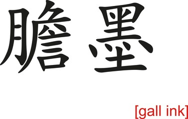 Chinese Sign for gall ink