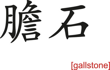 Chinese Sign for gallstone