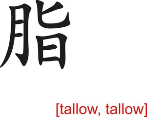 Chinese Sign for tallow, tallow