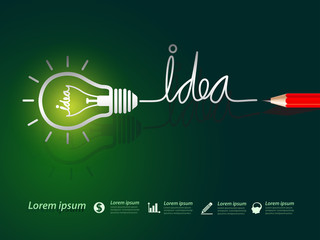 Red pencil write idea concept with light bulbs on green backgrou