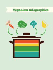 Food Infographic Element