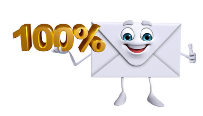 Mail Character with Percentage sign