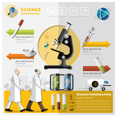 Science And Experimentation Infographic