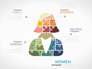 Women concept infographic template with silhouette