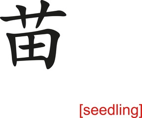 Chinese Sign for seedling