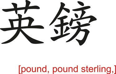 Chinese Sign for pound, pound sterling,