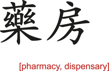 Chinese Sign for pharmacy, dispensary