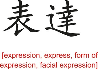 Chinese Sign for expression, express, form of expression