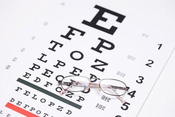 Pair of glasses on an eyesight test