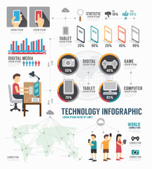 Infographic Technology digital template design . concept vector