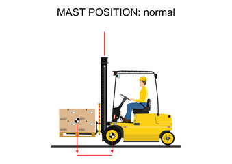 Illustration of operating the forklift. Vector
