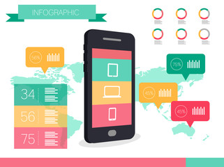 Smart phone and Smart devices info graphics. flat design