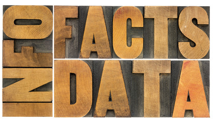 information, data, facts in wood type