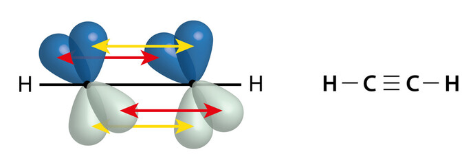 triple bond for ethyne