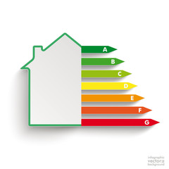 House Energy Pass