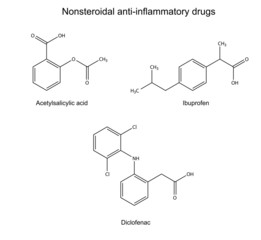Structural chemical formulas of basic antiinflammatory drugs