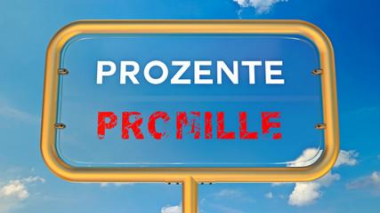 Prozente vs Promille - Sicherheitskonzept auf lustige Art