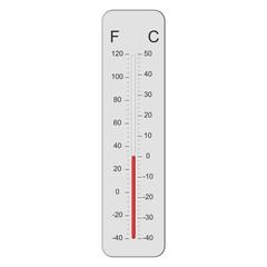 Thermometer 0 graden