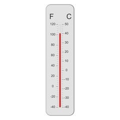 Hittegolf 40 graden Celsius boven nul