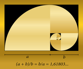 Golden Cut Spiral Formula