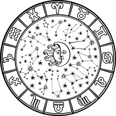 Horoscope circle.Zodiac sign.Black and white