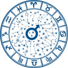 Zodiac sign.Horoscope circle.For man
