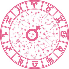 Zodiac sign.Horoscope circle.For woman