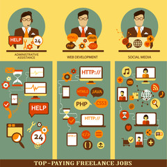 Flat design. Freelance infographic