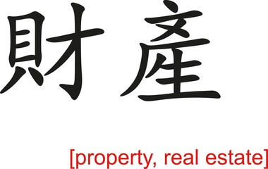 Chinese Sign for property, real estate